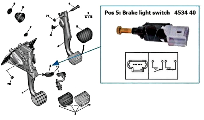 5brakeswitch peugeot 306 fuse box peugeot 307 fuse box wiring diagram ~ odicis Car Fuse Panel Information at readyjetset.co