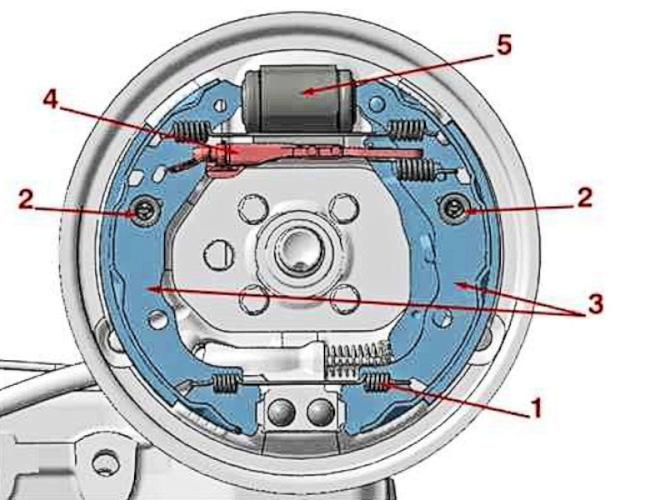 Peugeot Brakes Diagram - Download Wiring Diagrams •