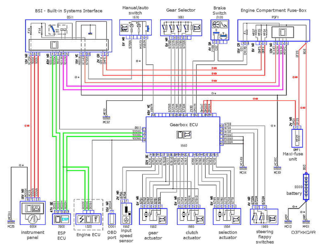 5gearboxecu peugeot e7 wiring diagram diagrams instruction 307 abs at cita: citroen  dispatch ecu wiring
