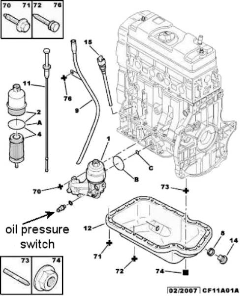 Oil Pressure Switch Sender A4 B7 3 2 V6 2881805 as well P 0900c152801c0ead also Swap also 2000 Chevy Silverado Cooling System Diagram besides Lubrication System. on oil pressure sensor location
