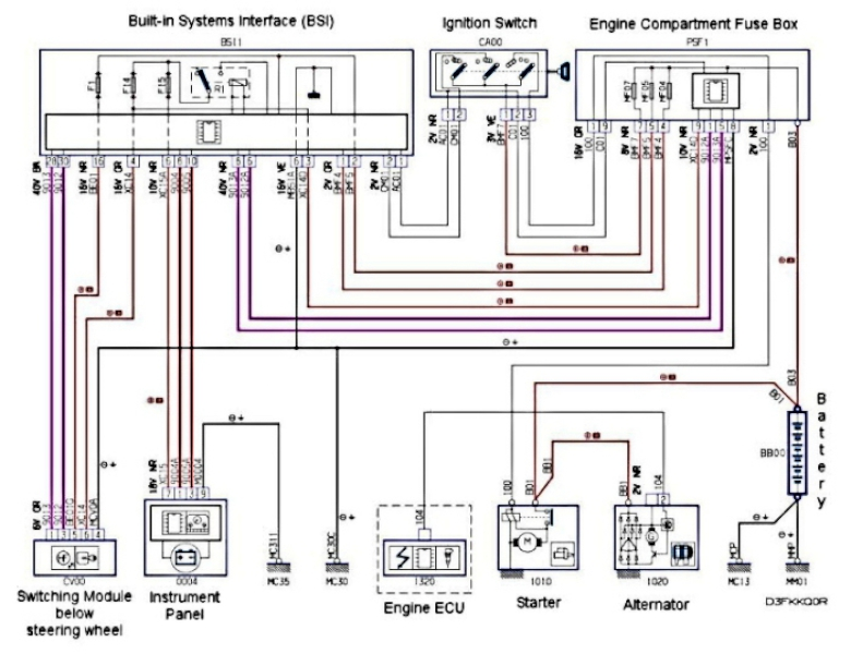 Peugeot 1007 Starter: Peugeot 206 Alternator Wiring Diagram At Bitobe.net